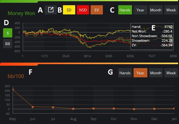 dashboard graph