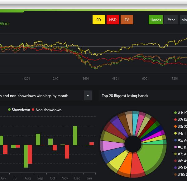 poker graph
